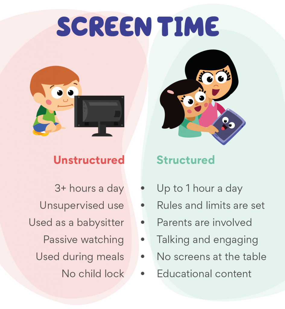 Structured or unstructured screen time for your digital children